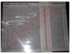Tabela pra Calculo e Medidas